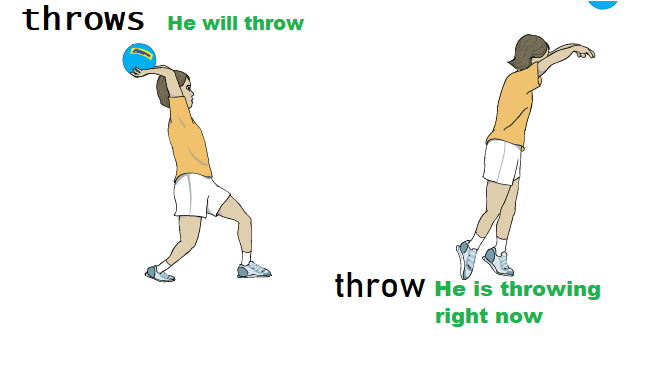 Code Example & Difference between Throw and Throws